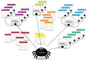 google-Sitemap[1]